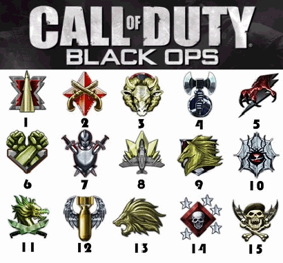 Call Of Duty Black Ops Prestige Symbols. call of duty black ops prestige emblems. call of duty black ops emblems