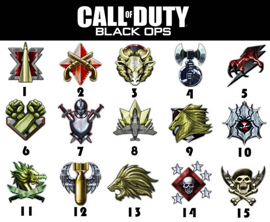 Call Of Duty Black Ops Prestige Symbols. Call of Duty: Black Ops Edit