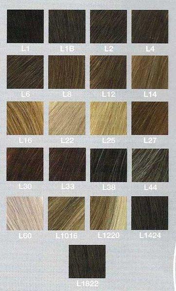 blonde hair shades chart. londe hair shades chart.